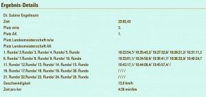 Sabines Runden ab 10:22:55,2